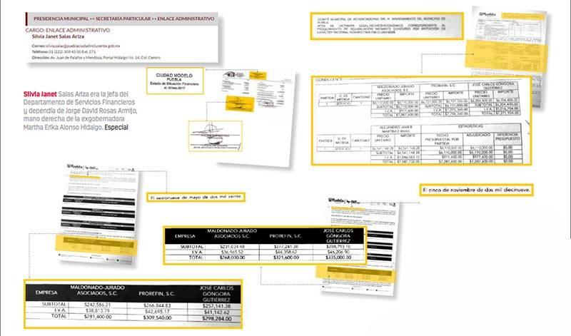 La red de auditores consentidos del gobierno de Claudia Rivera