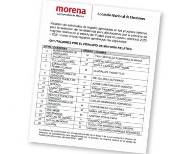 Morena postula a exfuncionarios y aliados de Claudia Rivera a diputaciones