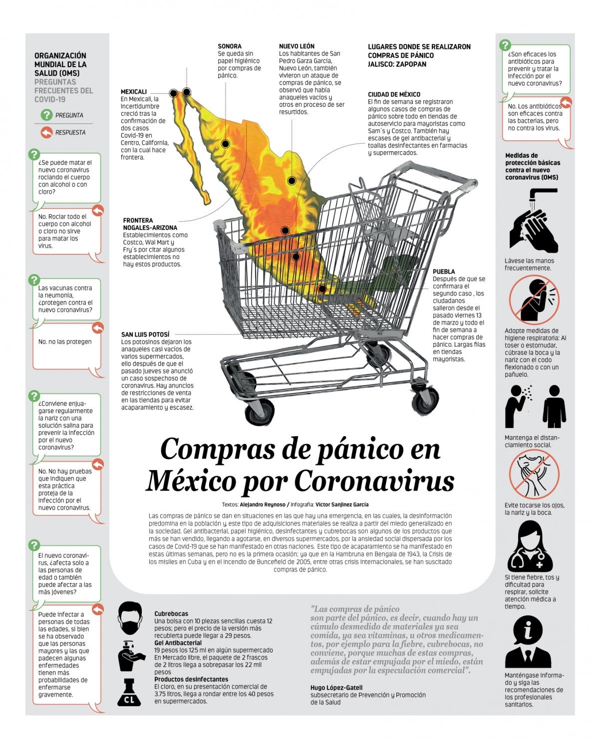 Compras de pánico por Coronavirus